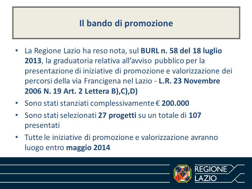 Il bando di promozione La Regione Lazio ha reso nota, sul BURL n. 58 del 18 luglio 2013, la graduatoria relativa allavviso pubblico per la presentazio