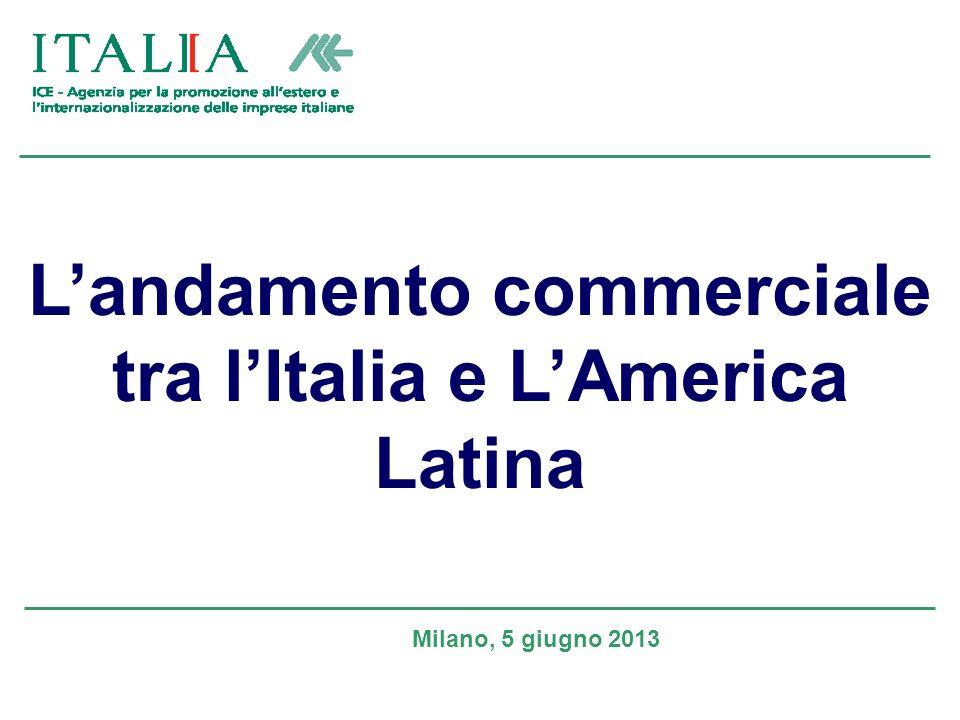 Landamento commerciale tra lItalia e LAmerica Latina Milano, 5 giugno 2013