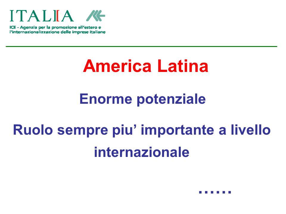 America Latina Enorme potenziale Ruolo sempre piu importante a livello internazionale ……
