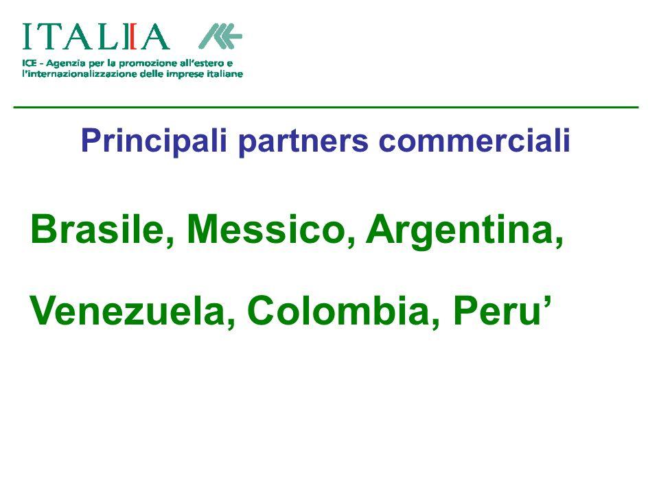 Principali partners commerciali Brasile, Messico, Argentina, Venezuela, Colombia, Peru