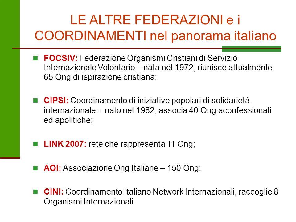 LE ALTRE FEDERAZIONI e i COORDINAMENTI nel panorama italiano FOCSIV: Federazione Organismi Cristiani di Servizio Internazionale Volontario – nata nel