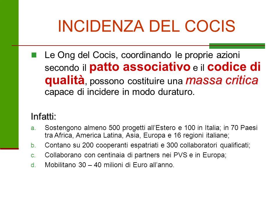 INCIDENZA DEL COCIS massa critica Le Ong del Cocis, coordinando le proprie azioni secondo il patto associativo e il codice di qualità, possono costitu