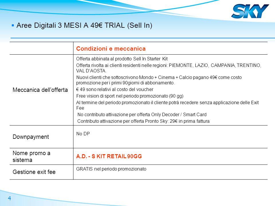 4 Aree Digitali 3 MESI A 49 TRIAL (Sell In) Condizioni e meccanica Meccanica dellofferta Offerta abbinata al prodotto Sell In Starter Kit Offerta rivolta ai clienti residenti nelle regioni: PIEMONTE, LAZIO, CAMPANIA, TRENTINO, VAL DAOSTA.