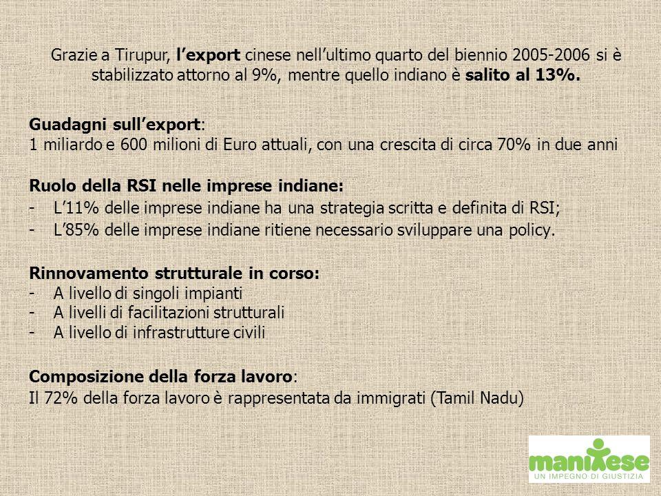 Guadagni sullexport: 1 miliardo e 600 milioni di Euro attuali, con una crescita di circa 70% in due anni Ruolo della RSI nelle imprese indiane: -L11%