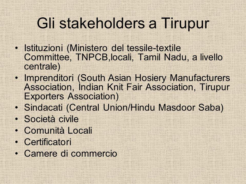 Gli stakeholders a Tirupur Istituzioni (Ministero del tessile-textile Committee, TNPCB,locali, Tamil Nadu, a livello centrale) Imprenditori (South Asi