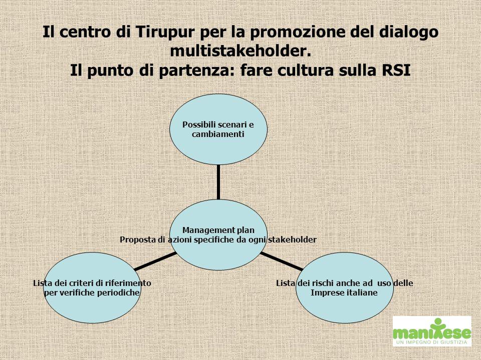 Il centro di Tirupur per la promozione del dialogo multistakeholder. Il punto di partenza: fare cultura sulla RSI Management plan Proposta di azioni s