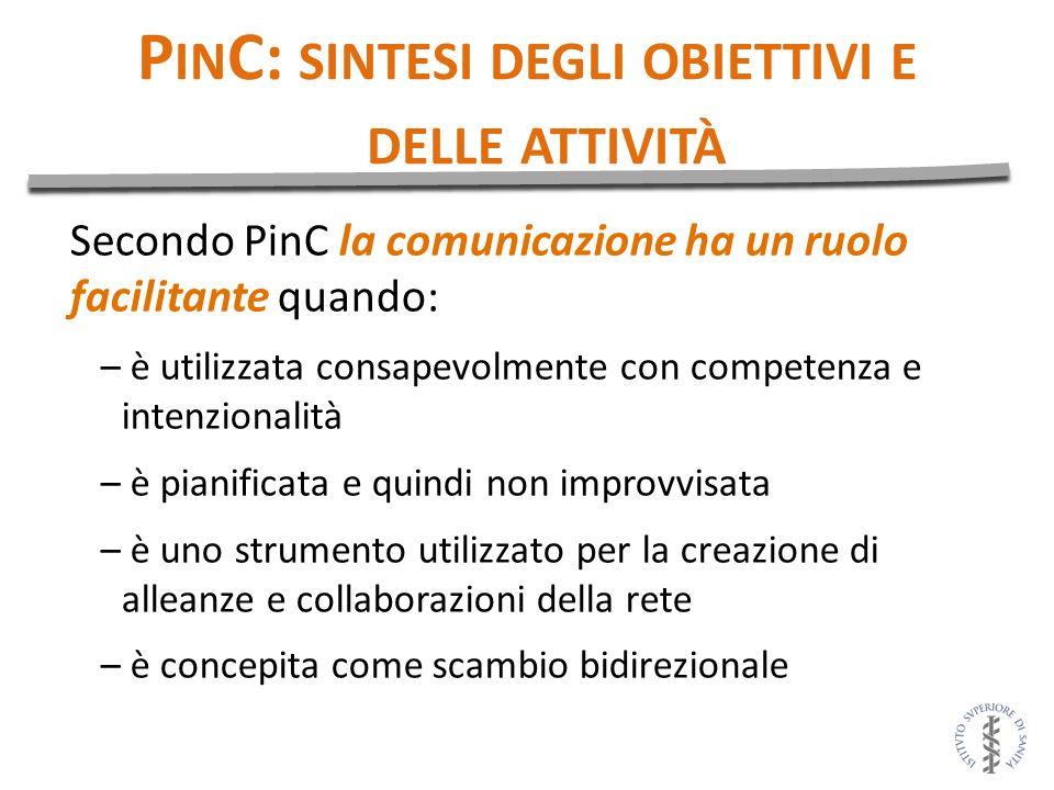 P IN C: SINTESI DEGLI OBIETTIVI E DELLE ATTIVITÀ Secondo PinC la comunicazione ha un ruolo facilitante quando: – è utilizzata consapevolmente con comp