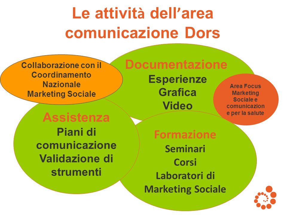 Le attivit à dell area comunicazione Dors Documentazione Esperienze Grafica Video Area Focus Marketing Sociale e comunicazion e per la salute Formazio