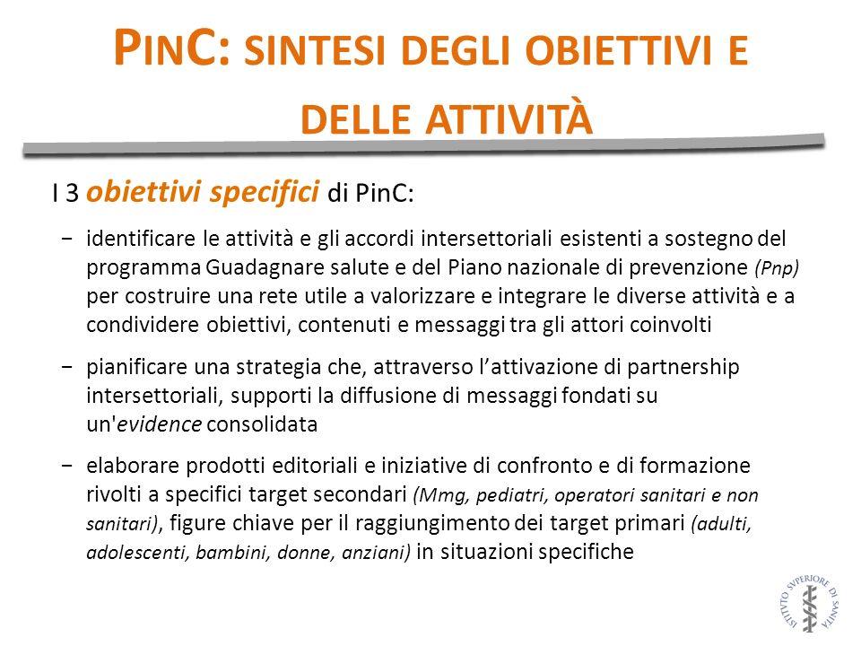 I 3 obiettivi specifici di PinC: identificare le attività e gli accordi intersettoriali esistenti a sostegno del programma Guadagnare salute e del Pia