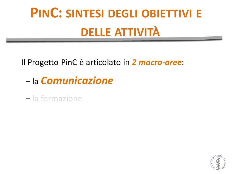 P IN C: SINTESI DEGLI OBIETTIVI E DELLE ATTIVITÀ Il Progetto PinC è articolato in 2 macro-aree: la Comunicazione la formazione