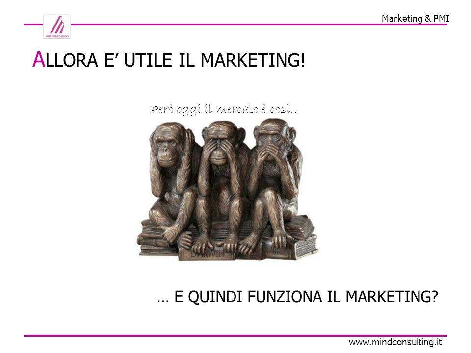 Marketing & PMI www.mindconsulting.it La comunicazione nel Marketing serve per VEICOLARE UN MESSAGGIO.