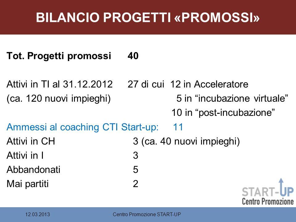 BILANCIO PROGETTI «PROMOSSI» Tot.