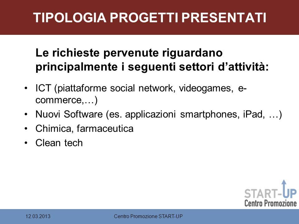 TIPOLOGIA PROGETTI PRESENTATI Le richieste pervenute riguardano principalmente i seguenti settori dattività: ICT (piattaforme social network, videogames, e- commerce,…) Nuovi Software (es.