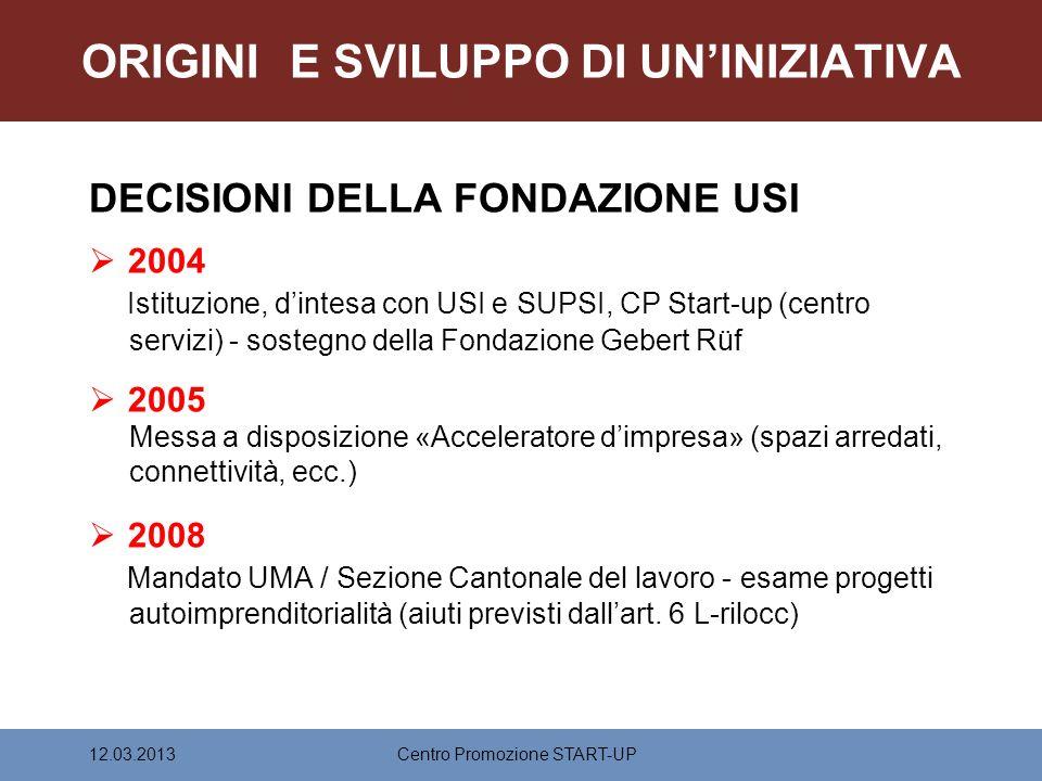 RETE DI COMPETENZE CP START-UP OSEC Ufficio Svizzero per lEspansione Commerciale.