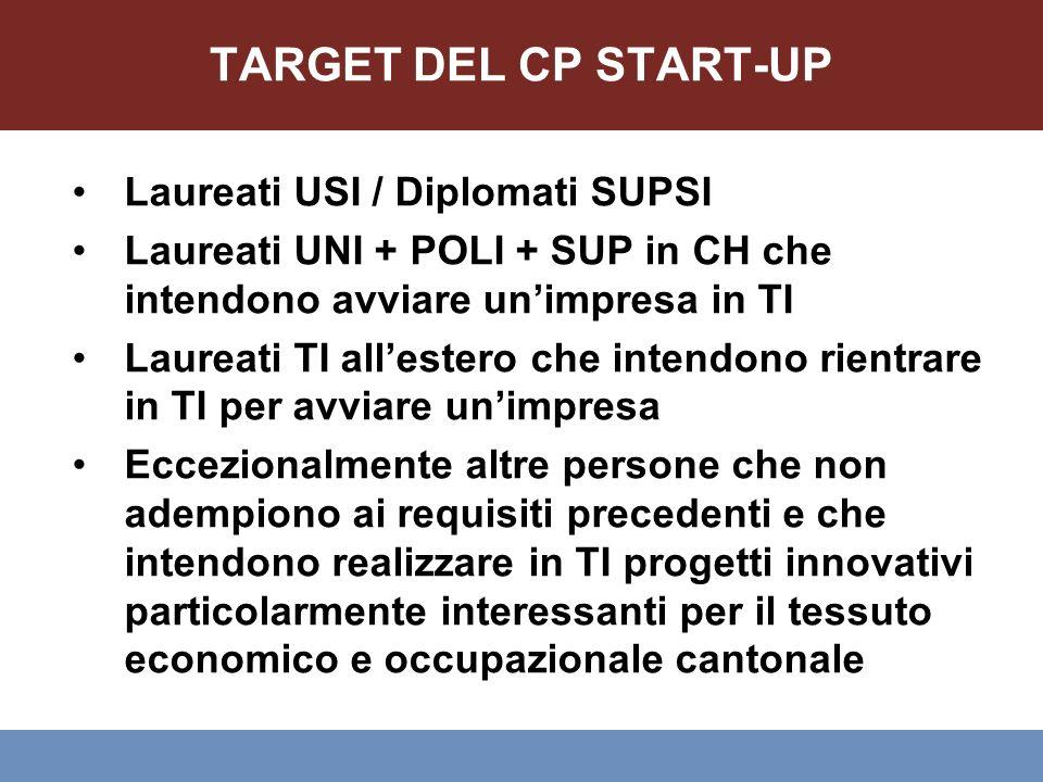 GRAZIE PER LA VOSTRA ATTENZIONE Centro Promozione START-UP12.03.2013
