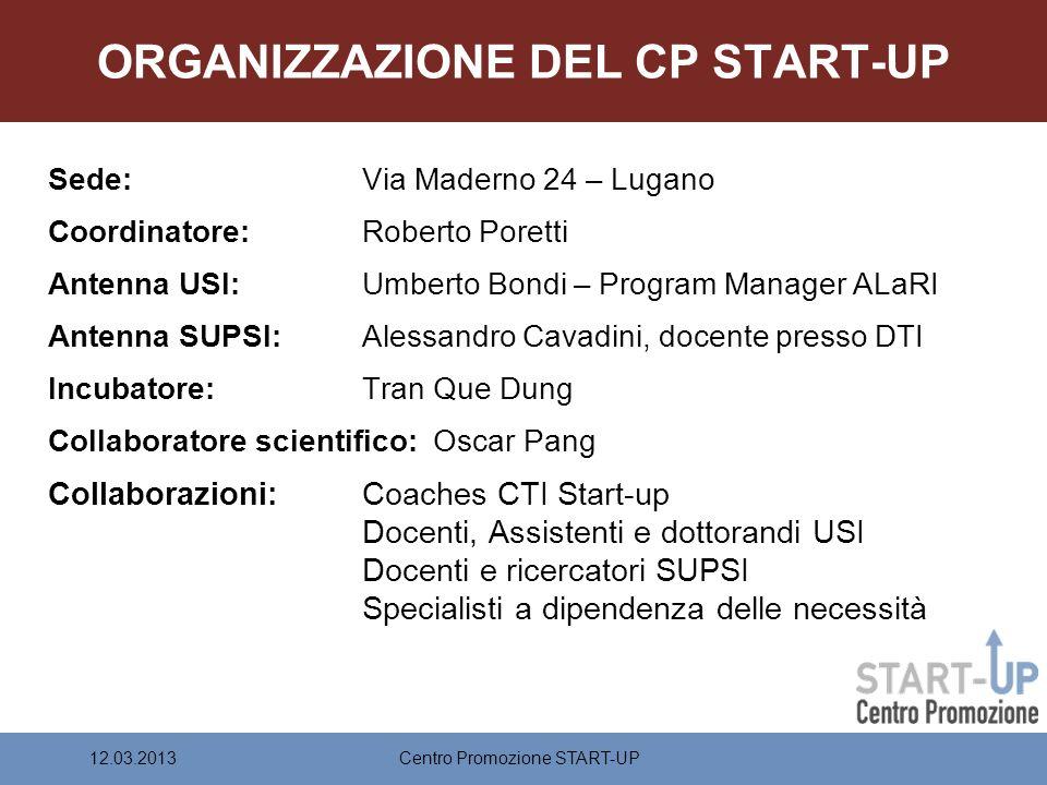 BILANCIO PROGETTI «PROMOSSI» FINANZIAMENTI RICEVUTI NEL 2012 KTI / CTI >> 2 Start-up >> 1.583 Mio CHF PRIVATE EQUITY >> 3 Start-up >> 0.463 Mio CHF (Agire Invest) >> 1 Start-up >> 0.250 Mio CHF AGIRE INVEST (seed )>> 2 Start-up >> 0.100 Mio CHF PRESTITI (microcr.