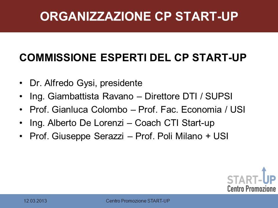 ORGANIZZAZIONE CP START-UP COMMISSIONE ESPERTI DEL CP START-UP Dr.