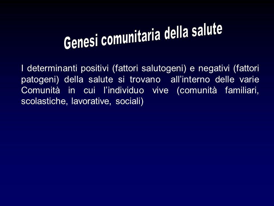 I determinanti positivi (fattori salutogeni) e negativi (fattori patogeni) della salute si trovano allinterno delle varie Comunità in cui lindividuo vive (comunità familiari, scolastiche, lavorative, sociali)