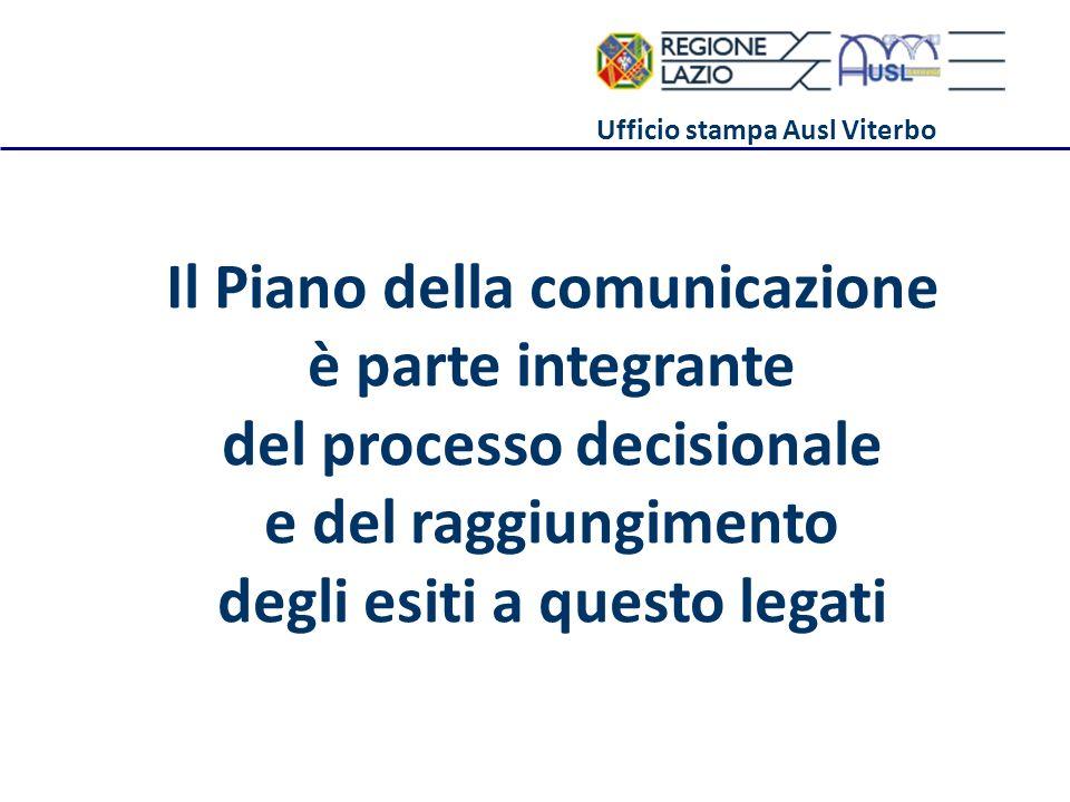 Ufficio stampa Ausl Viterbo Il Piano della comunicazione è parte integrante del processo decisionale e del raggiungimento degli esiti a questo legati