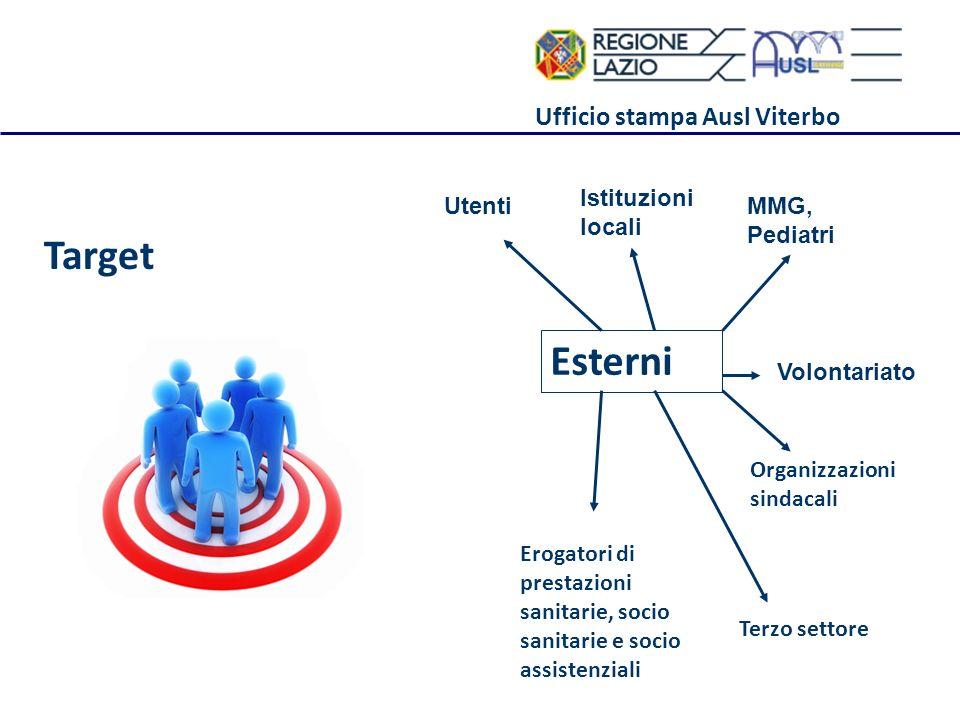 Ufficio stampa Ausl Viterbo Target Esterni Utenti Istituzioni locali Volontariato Organizzazioni sindacali MMG, Pediatri Terzo settore Erogatori di pr
