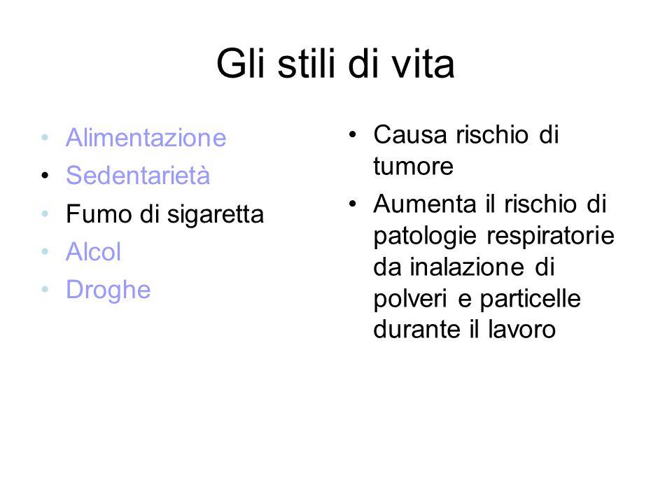 Gli stili di vita Alimentazione Sedentarietà Fumo di sigaretta Alcol Droghe Causa rischio di tumore Aumenta il rischio di patologie respiratorie da inalazione di polveri e particelle durante il lavoro