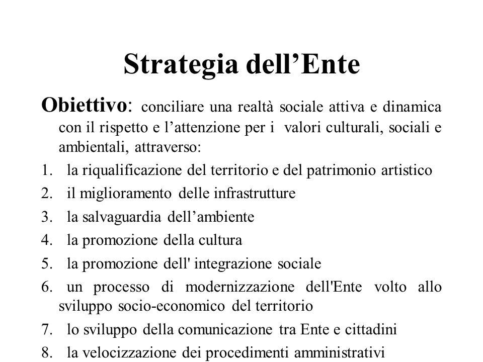 Obiettivo: conciliare una realtà sociale attiva e dinamica con il rispetto e lattenzione per i valori culturali, sociali e ambientali, attraverso: 1.
