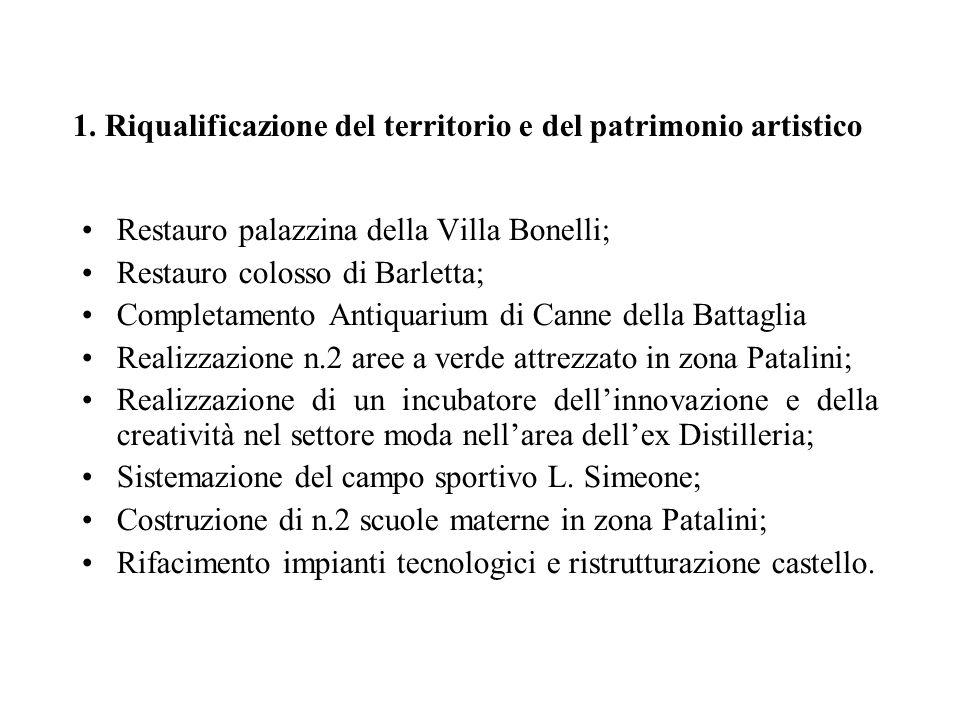 1. Riqualificazione del territorio e del patrimonio artistico Restauro palazzina della Villa Bonelli; Restauro colosso di Barletta; Completamento Anti