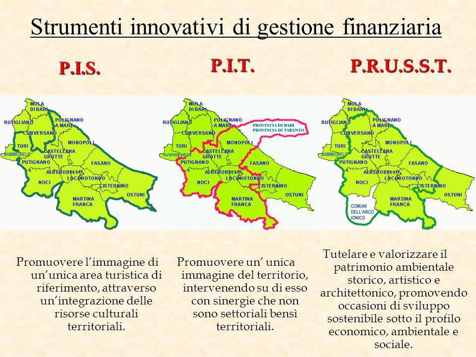 Strumenti innovativi di gestione finanziaria P.I.S. P.I.T. P.R.U.S.S.T. Promuovere limmagine di ununica area turistica di riferimento, attraverso unin