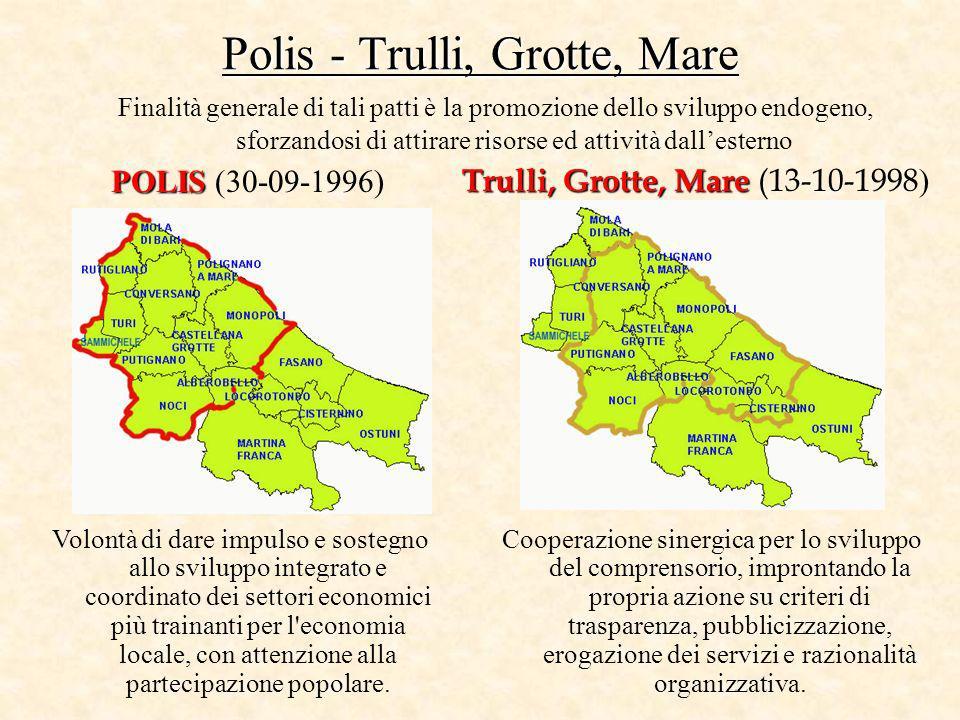 Polis - Trulli, Grotte, Mare Finalità generale di tali patti è la promozione dello sviluppo endogeno, sforzandosi di attirare risorse ed attività dall