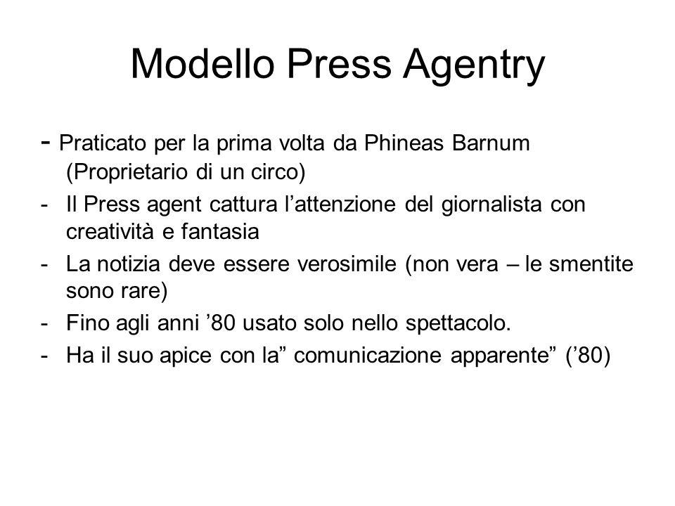 Modello Press Agentry - Praticato per la prima volta da Phineas Barnum (Proprietario di un circo) -Il Press agent cattura lattenzione del giornalista con creatività e fantasia -La notizia deve essere verosimile (non vera – le smentite sono rare) -Fino agli anni 80 usato solo nello spettacolo.