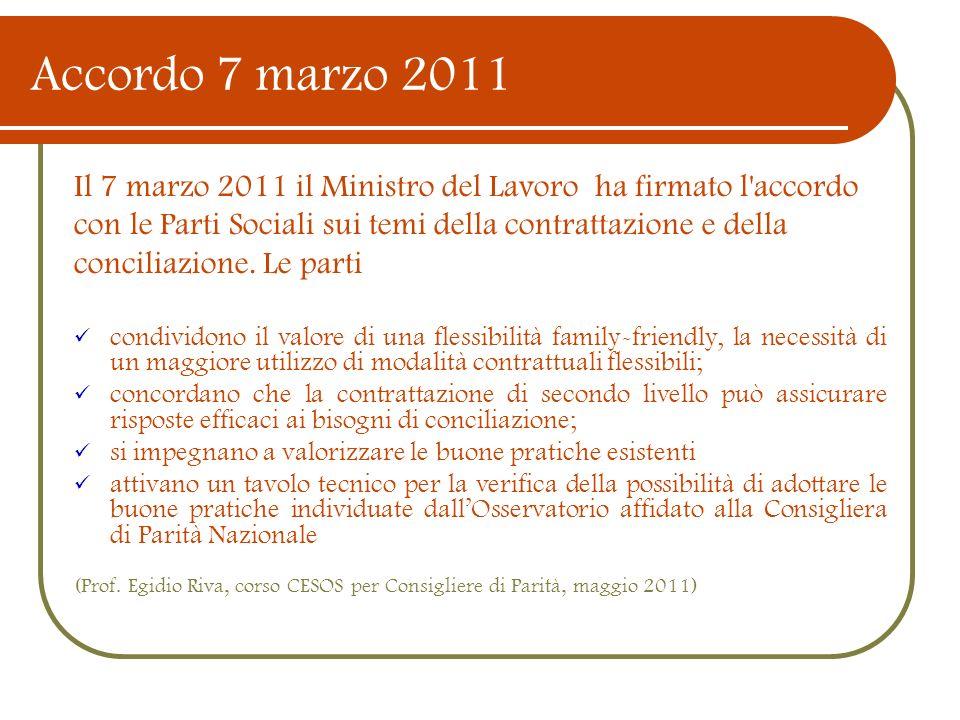 Accordo 7 marzo 2011 Il 7 marzo 2011 il Ministro del Lavoro ha firmato l'accordo con le Parti Sociali sui temi della contrattazione e della conciliazi