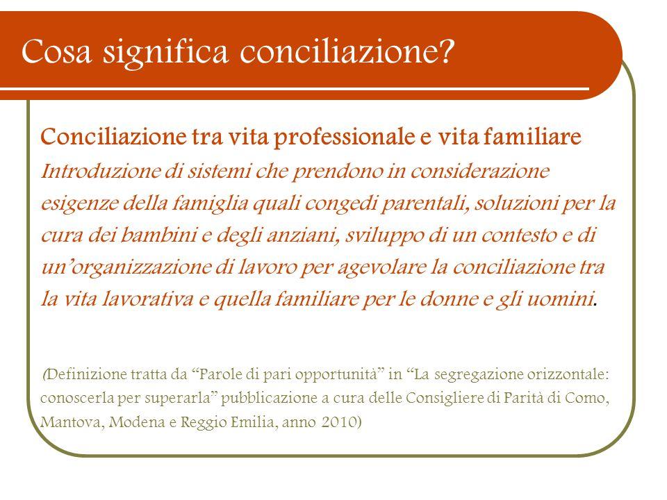 Cosa significa conciliazione? Conciliazione tra vita professionale e vita familiare Introduzione di sistemi che prendono in considerazione esigenze de