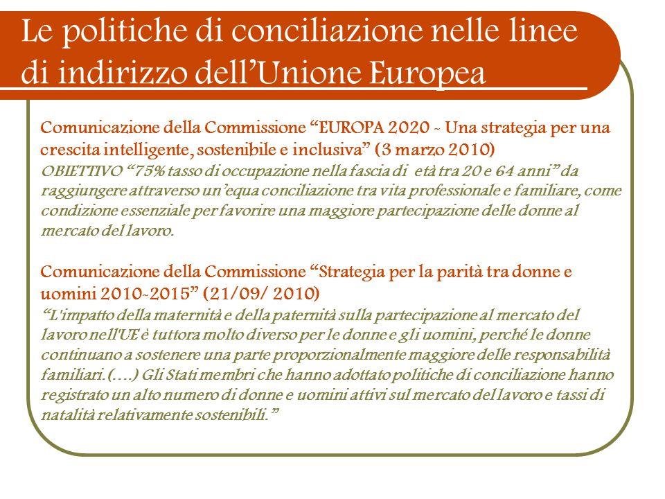 Le politiche di conciliazione nelle linee di indirizzo dellUnione Europea Comunicazione della Commissione EUROPA 2020 - Una strategia per una crescita
