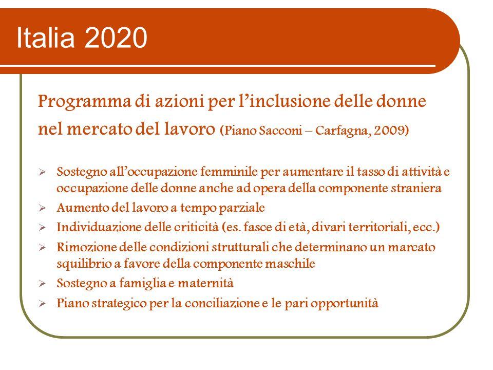 Italia 2020 Programma di azioni per linclusione delle donne nel mercato del lavoro (Piano Sacconi – Carfagna, 2009) Sostegno alloccupazione femminile