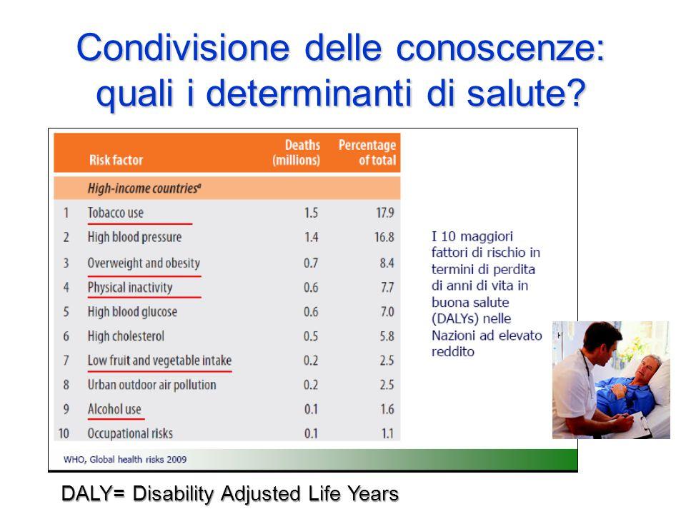 Condivisione delle conoscenze: quali i determinanti di salute? DALY= Disability Adjusted Life Years