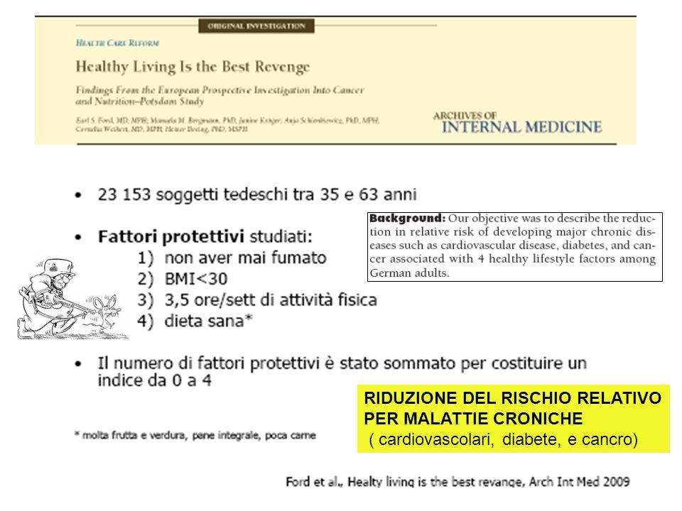 RIDUZIONE DEL RISCHIO RELATIVO PER MALATTIE CRONICHE ( cardiovascolari, diabete, e cancro)