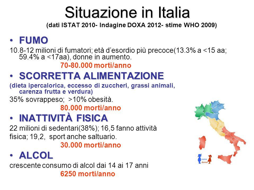 Situazione in Italia Situazione in Italia (dati ISTAT 2010- Indagine DOXA 2012- stime WHO 2009) FUMOFUMO 10.8-12 milioni di fumatori; età desordio più