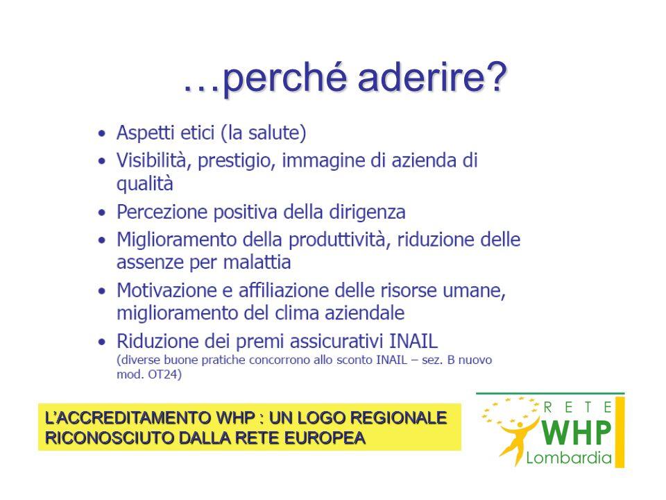 …perché aderire? LACCREDITAMENTO WHP : UN LOGO REGIONALE RICONOSCIUTO DALLA RETE EUROPEA