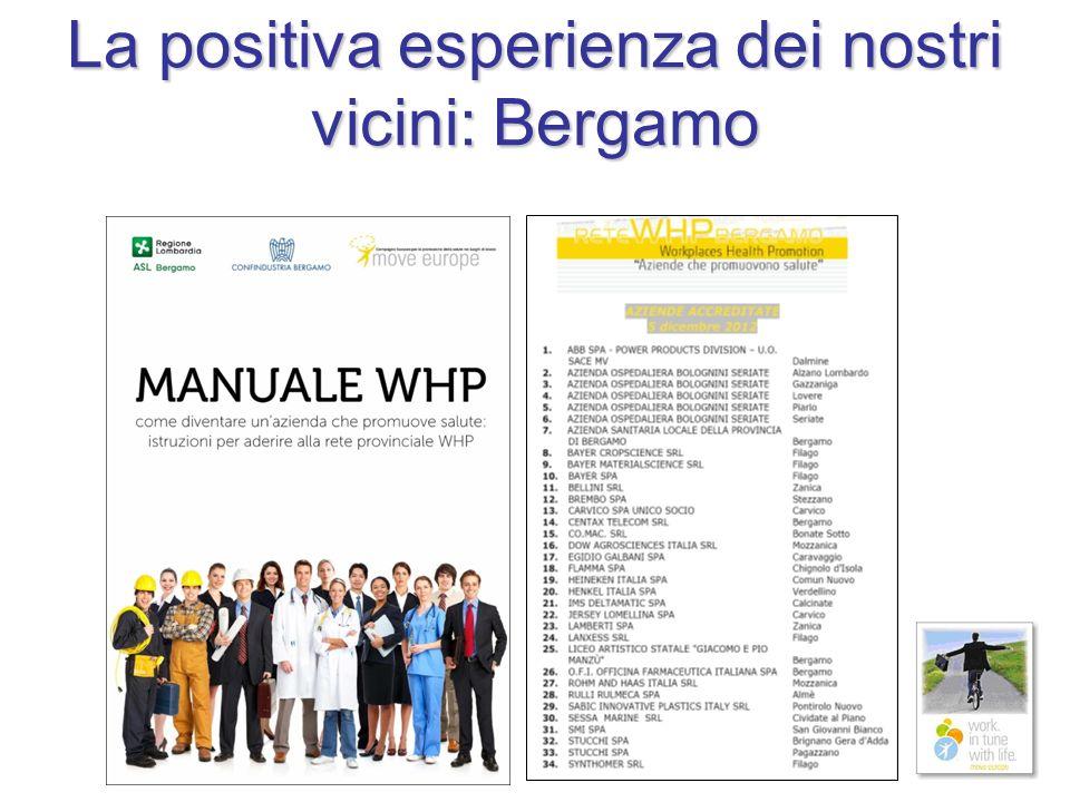 La positiva esperienza dei nostri vicini: Bergamo