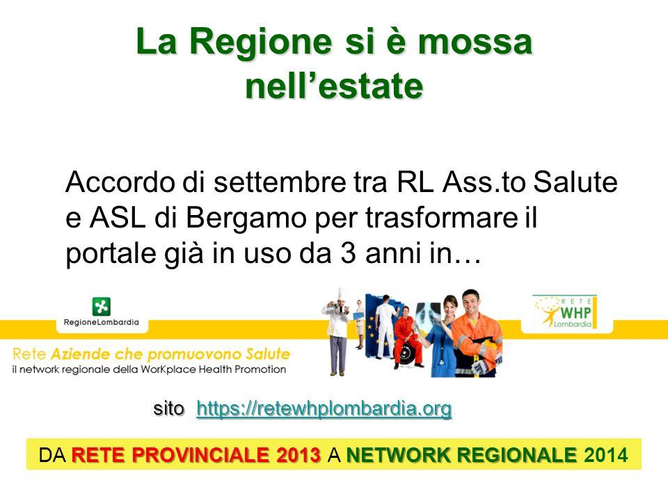 La Regione si è mossa nellestate Accordo di settembre tra RL Ass.to Salute e ASL di Bergamo per trasformare il portale già in uso da 3 anni in… RETE P