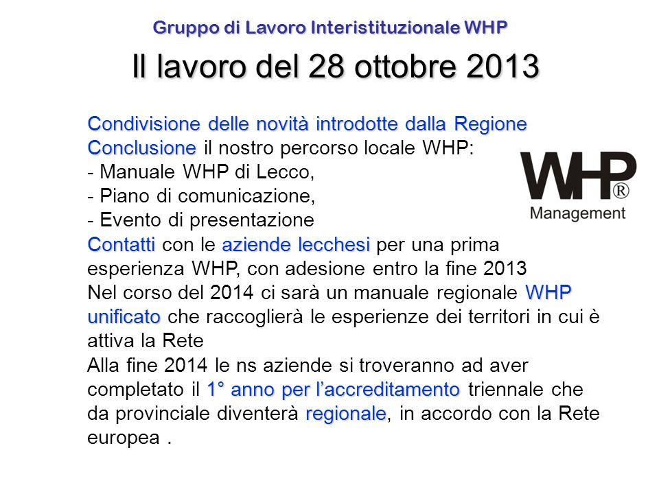 Gruppo di Lavoro Interistituzionale WHP Il lavoro del 28 ottobre 2013 Condivisione delle novità introdotte dalla Regione Conclusione Conclusione il no