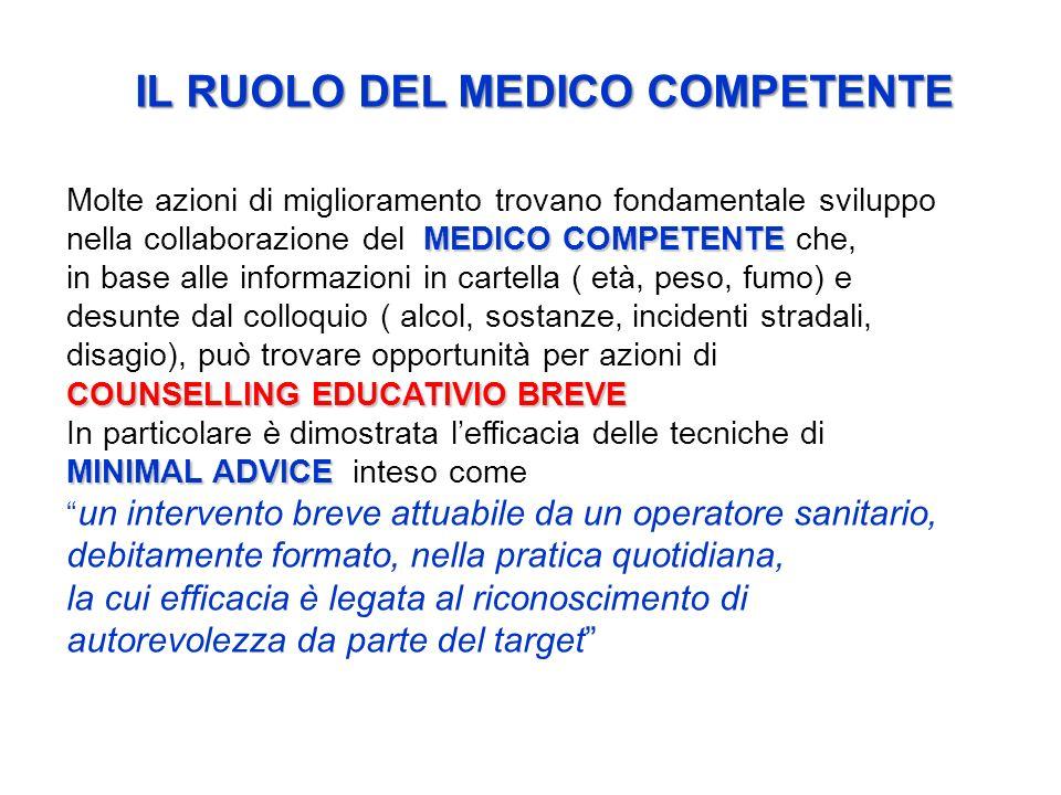 IL RUOLO DEL MEDICO COMPETENTE Molte azioni di miglioramento trovano fondamentale sviluppo MEDICO COMPETENTE nella collaborazione del MEDICO COMPETENT