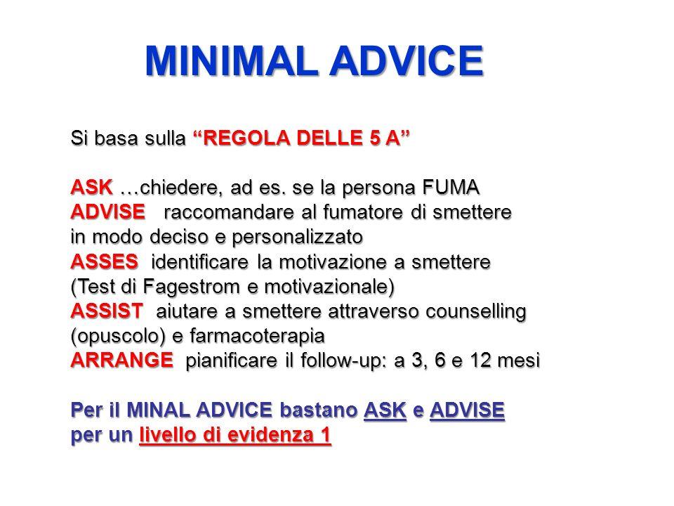 MINIMAL ADVICE Si basa sulla REGOLA DELLE 5 A ASK …chiedere, ad es. se la persona FUMA ADVISE raccomandare al fumatore di smettere in modo deciso e pe