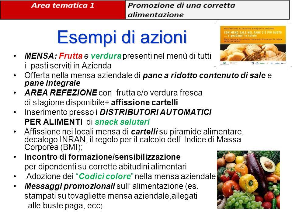 Esempi di azioni Esempi di azioni MENSA: Frutta e verdura presenti nel menù di tutti i pasti serviti in Azienda Offerta nella mensa aziendale di pane