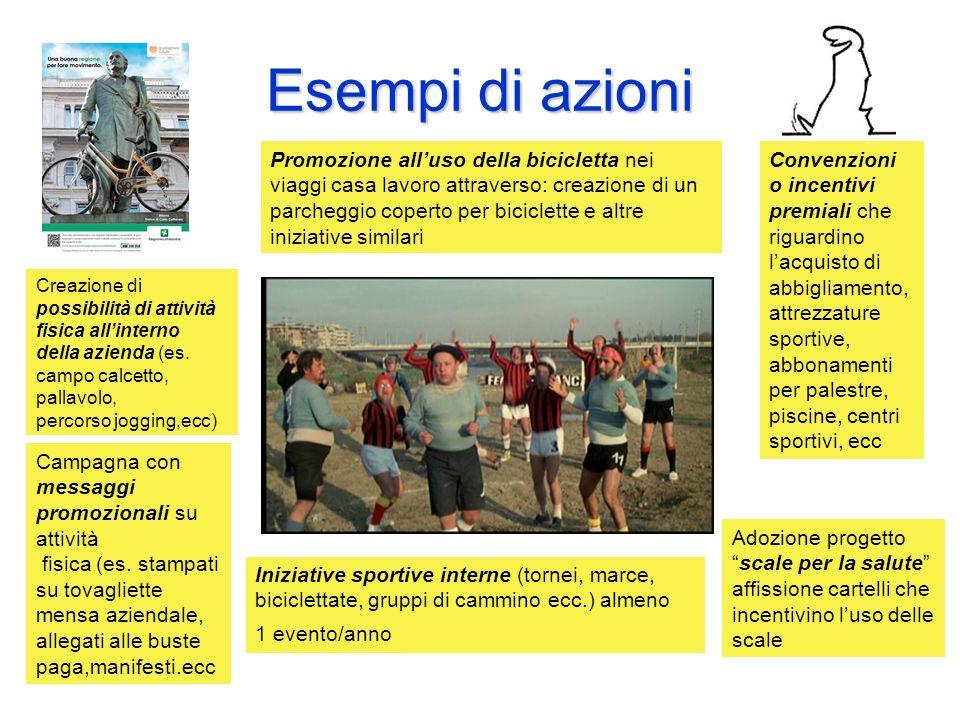 Esempi di azioni Creazione di possibilità di attività fisica allinterno della azienda (es. campo calcetto, pallavolo, percorso jogging,ecc) Promozione