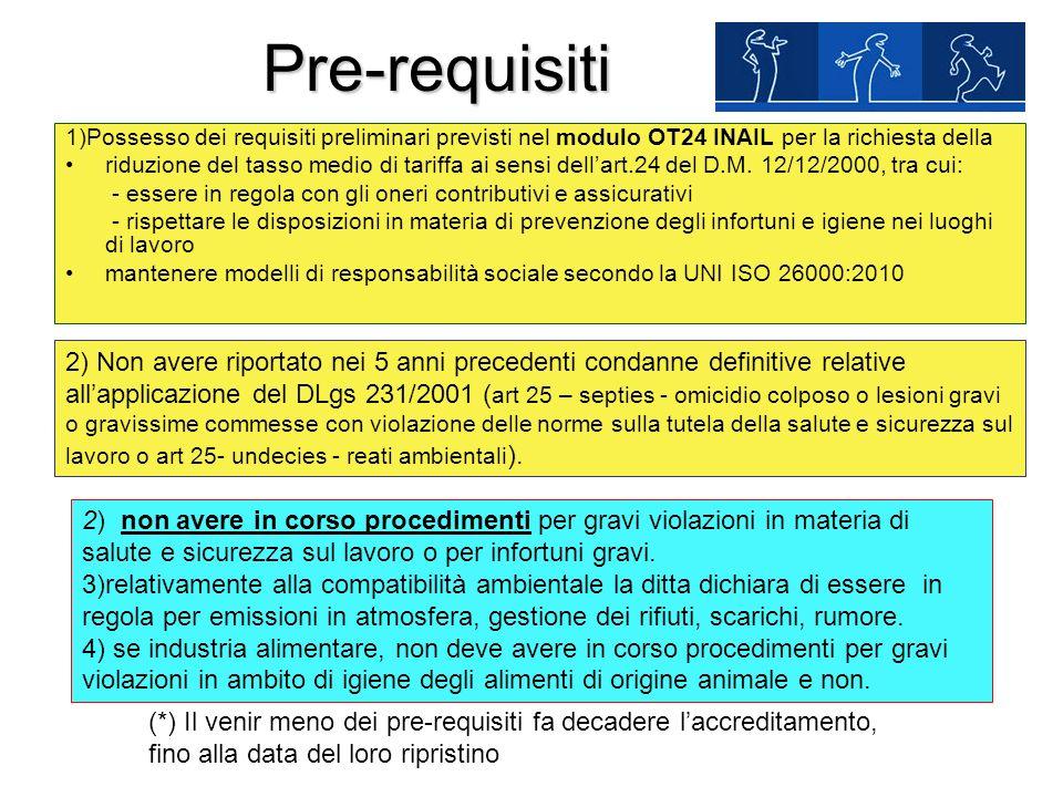 Pre-requisiti Pre-requisiti 1)Possesso dei requisiti preliminari previsti nel modulo OT24 INAIL per la richiesta della riduzione del tasso medio di ta
