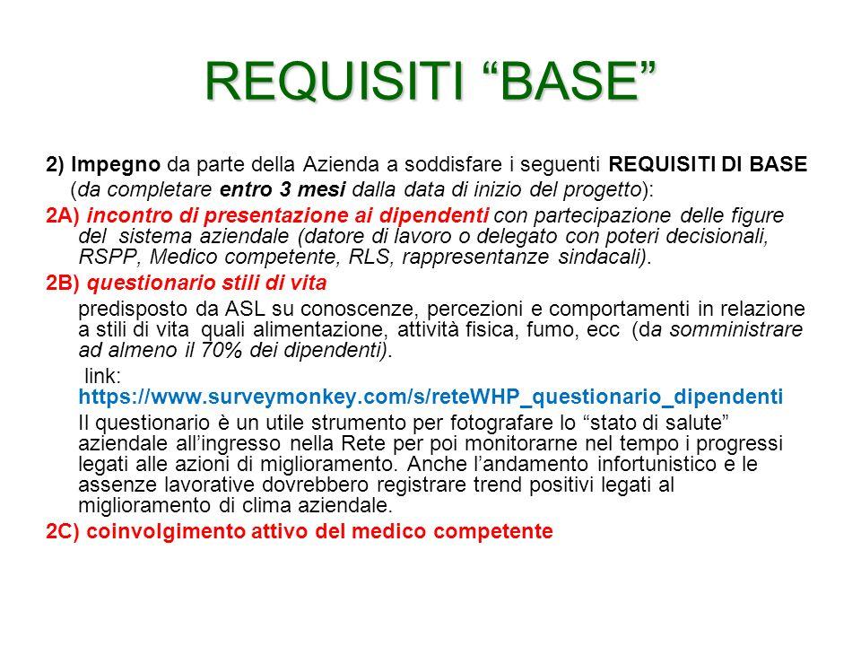 REQUISITI BASE 2) Impegno da parte della Azienda a soddisfare i seguenti REQUISITI DI BASE (da completare entro 3 mesi dalla data di inizio del proget