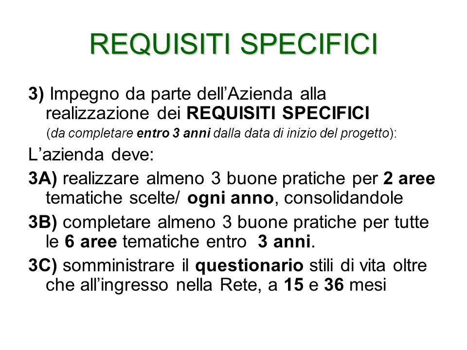 REQUISITI SPECIFICI 3) Impegno da parte dellAzienda alla realizzazione dei REQUISITI SPECIFICI (da completare entro 3 anni dalla data di inizio del pr