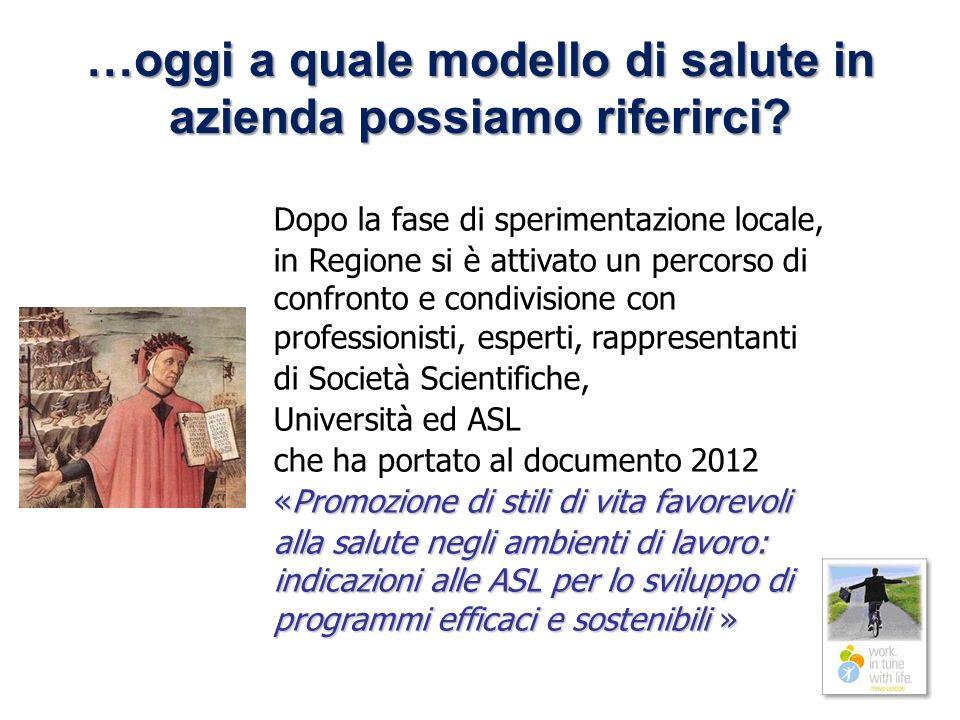 DGS 11/12/2012 n.11861 La scelta di campo della Regione DGS 11/12/2012 n.11861 DECRETA di approvare il documento «Promozione di stili di vita favorevoli alla salute negli ambienti di lavoro: indicazioni alle ASL per lo sviluppo di programmi efficaci e sostenibili»