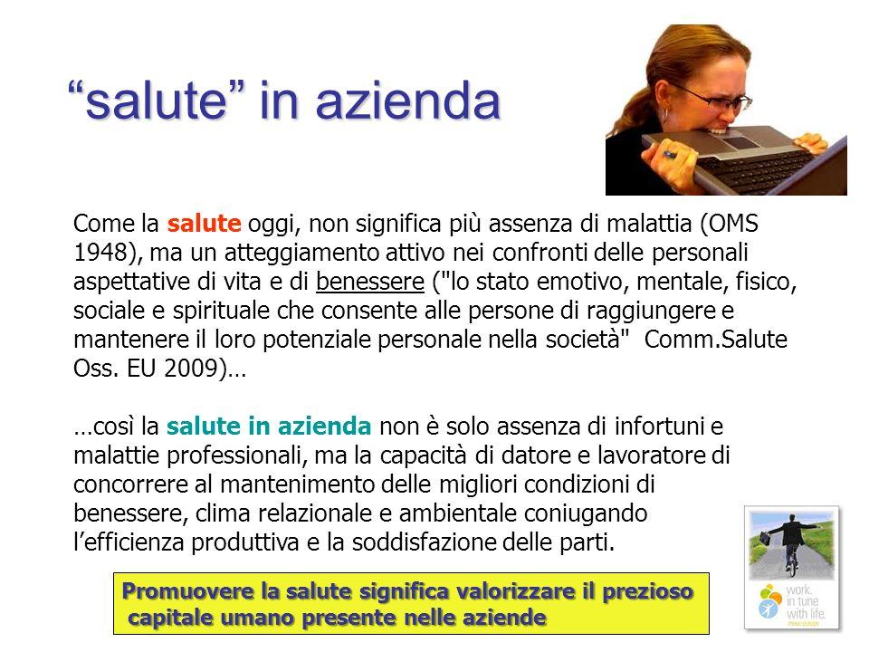 Rischi derivanti dalla sedentarietà Mortalità attribuibile in Italia: 30.000 /a È una condizione predisponente, insieme ad una cattiva alimentazione, per importanti patologie, quali: - diabete di 2 tipo (27%) - disturbi cardiocircolatori: infarto miocardico, ictus, - insufficienza cardiaca (30%) - insufficienza venosa - insufficienza venosa - sovrappeso e obesità - osteoporosi, artrite - ipertensione arteriosa - aumento dei livelli di colesterolo e trigliceridi nel sangue - tumori mammella e colon (21-25%).
